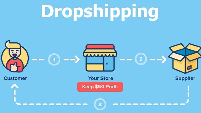 kiem-tien-voi-dropshipping-la-gi