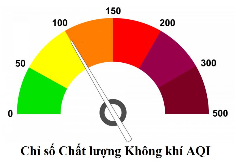 chi-so-aqi-la-gi-va-cach-tinh-moi-nhat-2021-35express