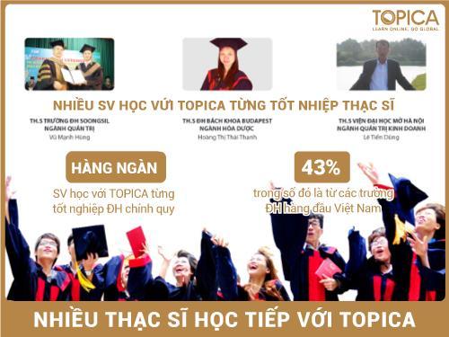 web-luyen-thi-dai-hoc-topicaeduvn